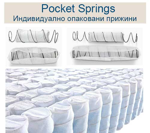 Pocket Springs - пружини
